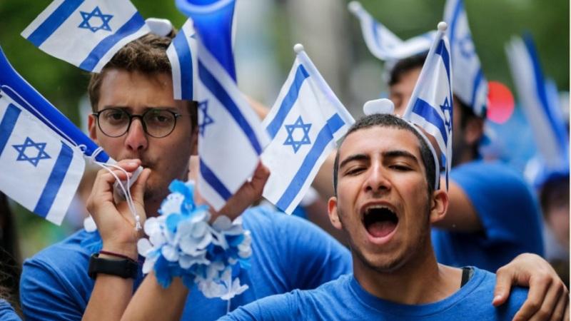 qué significa el sionismo