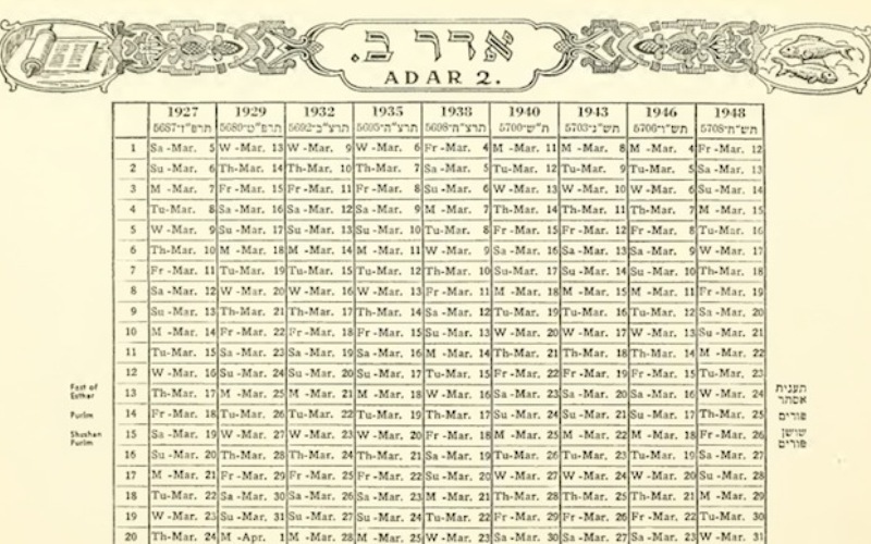 9 cosas que no sabías sobre Purim 7