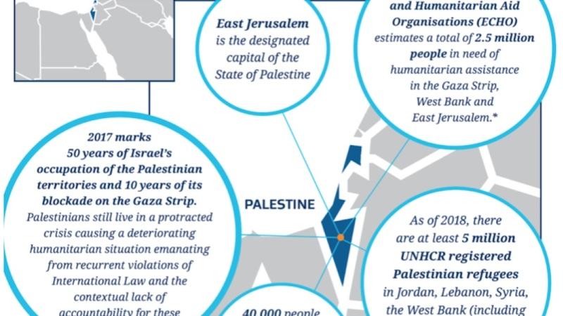 El ministro de inmigración de Nueva Zelanda se disculpa por el mapa oficial excluyendo a Israel
