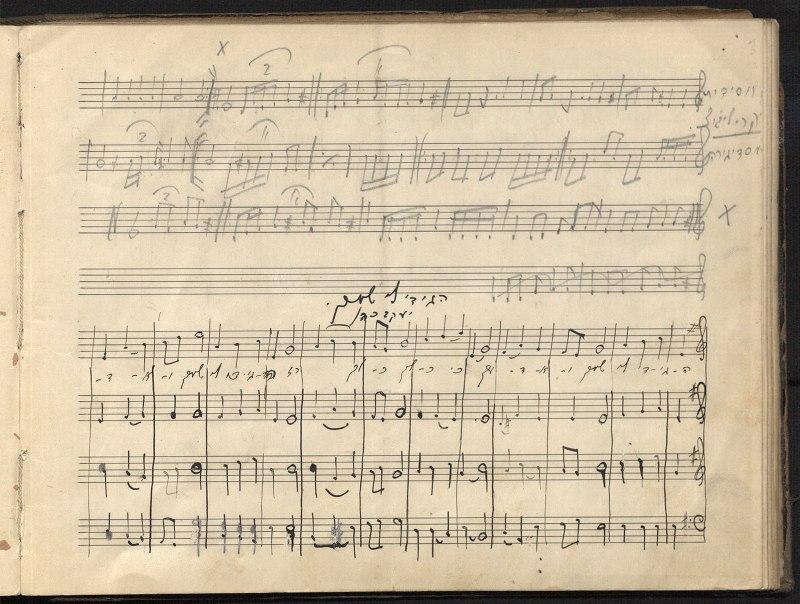 La primera notación de la melodía que eventualmente se convertiría en la canción 'Hava Nagila'